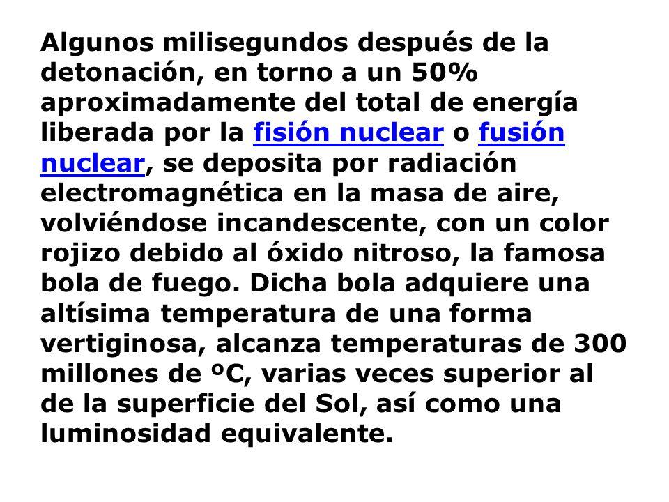Algunos milisegundos después de la detonación, en torno a un 50% aproximadamente del total de energía liberada por la fisión nuclear o fusión nuclear, se deposita por radiación electromagnética en la masa de aire, volviéndose incandescente, con un color rojizo debido al óxido nitroso, la famosa bola de fuego.