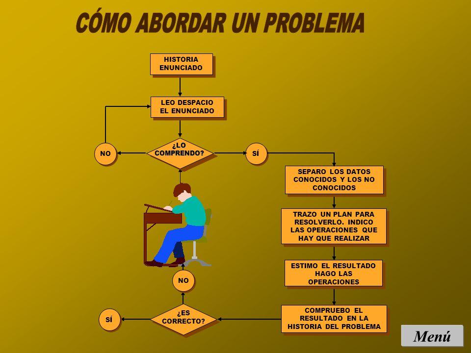 CÓMO ABORDAR UN PROBLEMA
