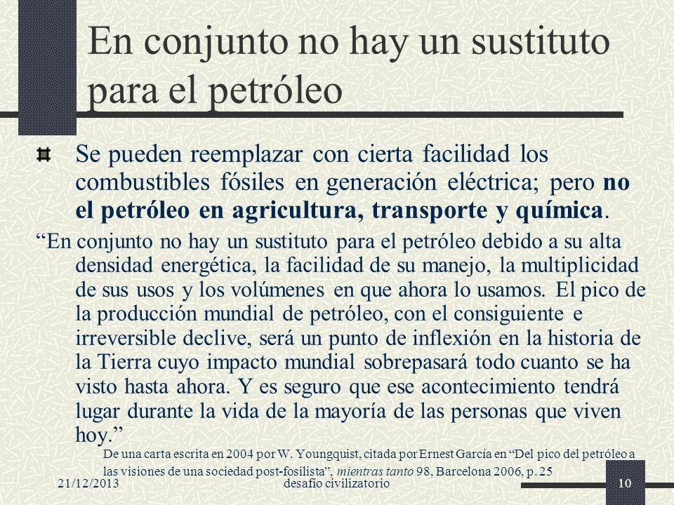 En conjunto no hay un sustituto para el petróleo