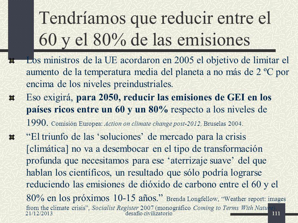 Tendríamos que reducir entre el 60 y el 80% de las emisiones