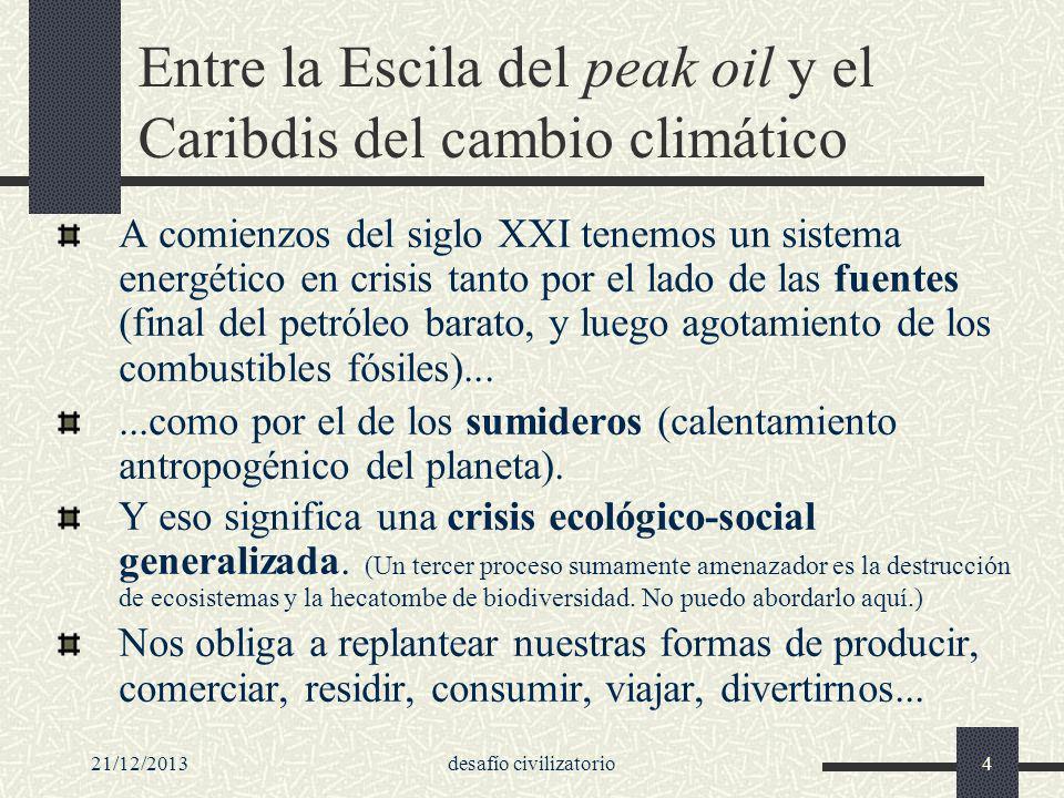Entre la Escila del peak oil y el Caribdis del cambio climático