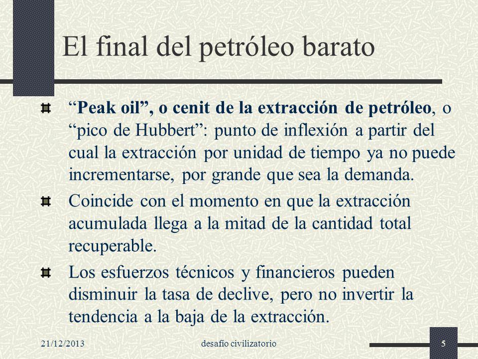 El final del petróleo barato