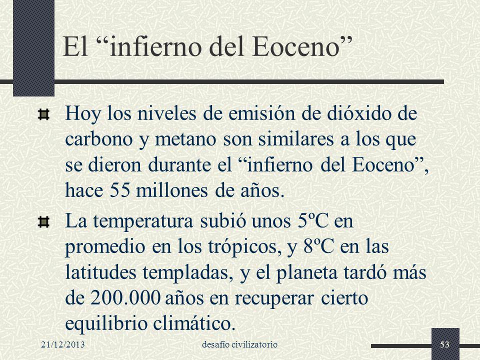 El infierno del Eoceno