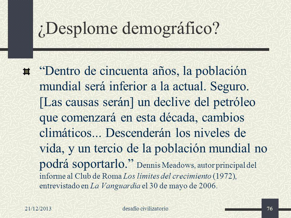 ¿Desplome demográfico