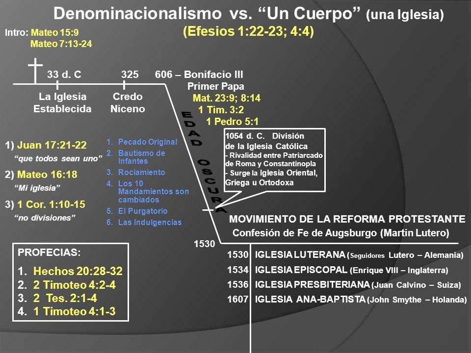 EDAD OSCURA Denominacionalismo vs. Un Cuerpo (una Iglesia)