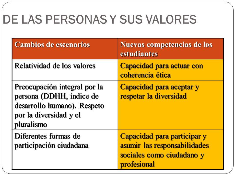 DE LAS PERSONAS Y SUS VALORES