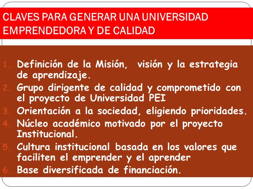 CLAVES PARA GENERAR UNA UNIVERSIDAD EMPRENDEDORA Y DE CALIDAD