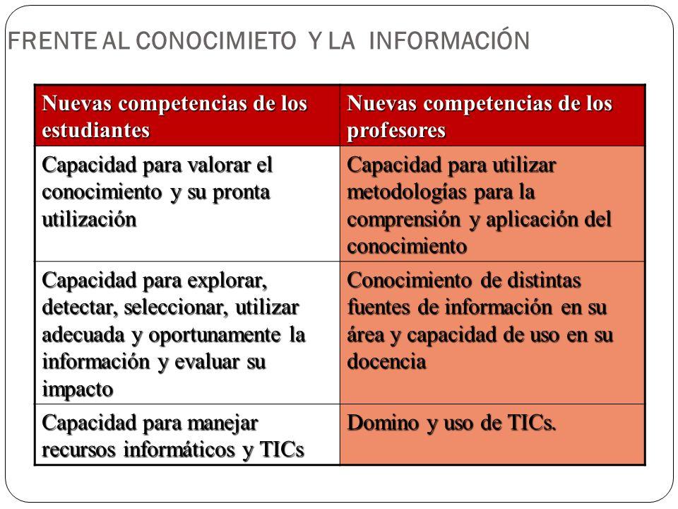 FRENTE AL CONOCIMIETO Y LA INFORMACIÓN