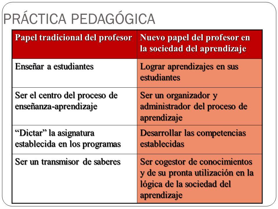 PRÁCTICA PEDAGÓGICA Papel tradicional del profesor