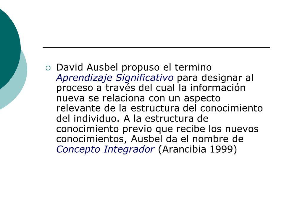 David Ausbel propuso el termino Aprendizaje Significativo para designar al proceso a través del cual la información nueva se relaciona con un aspecto relevante de la estructura del conocimiento del individuo.