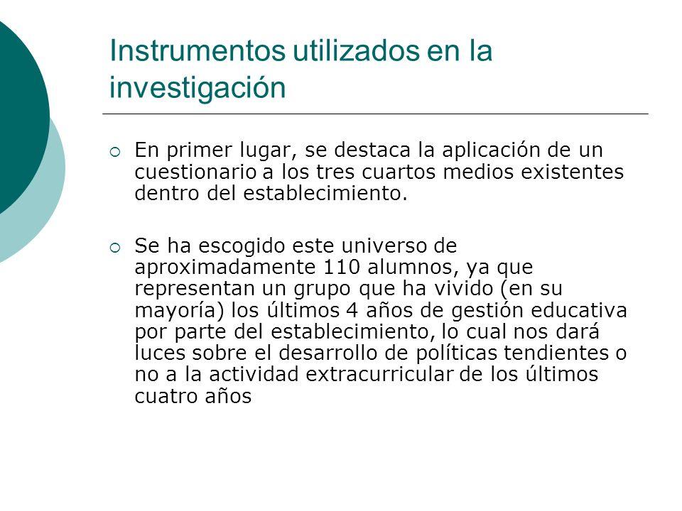 Instrumentos utilizados en la investigación