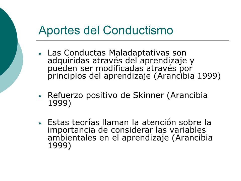 Aportes del Conductismo