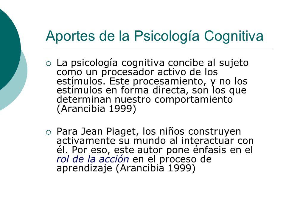 Aportes de la Psicología Cognitiva