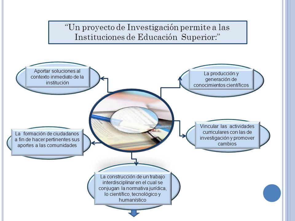 Un proyecto de Investigación permite a las Instituciones de Educación Superior: