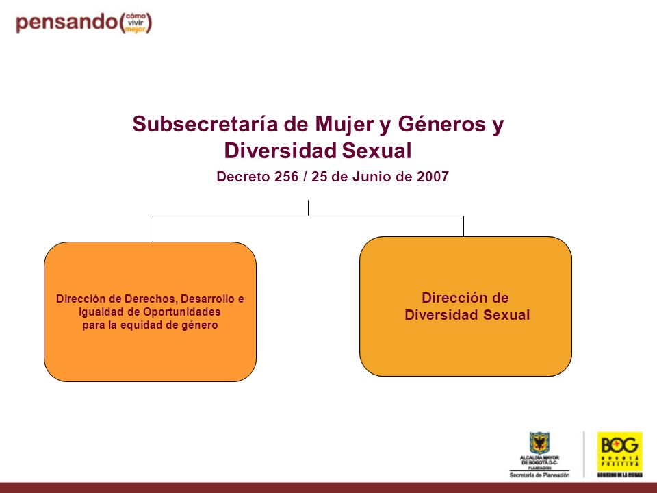 Subsecretaría de Mujer y Géneros y Diversidad Sexual