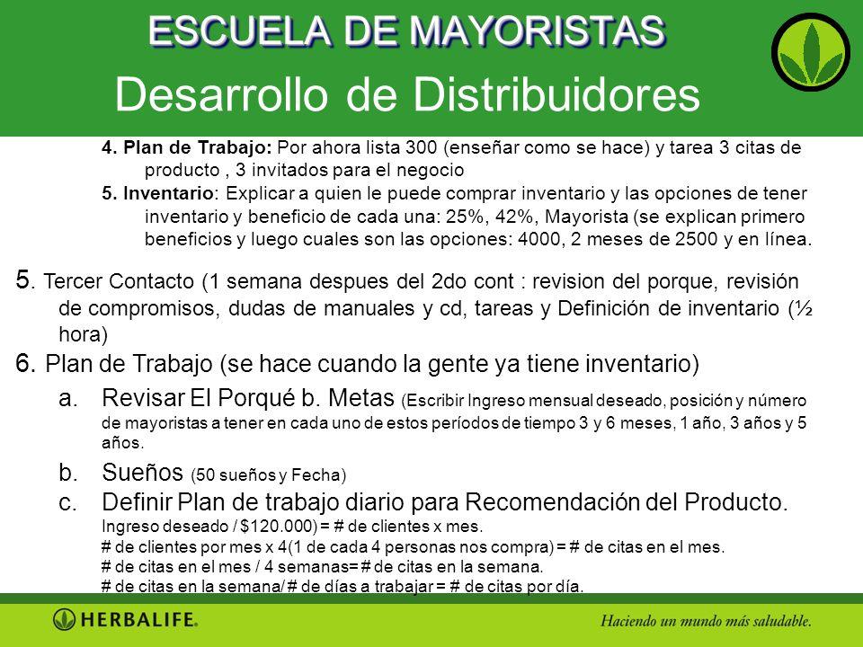 Desarrollo de Distribuidores
