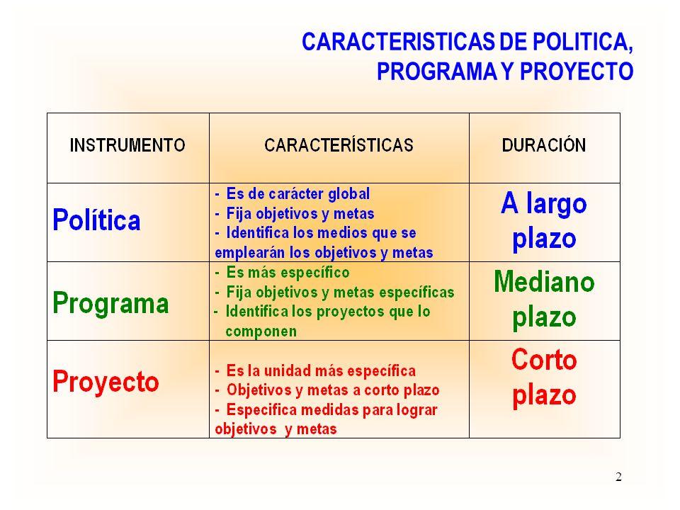 CARACTERISTICAS DE POLITICA,