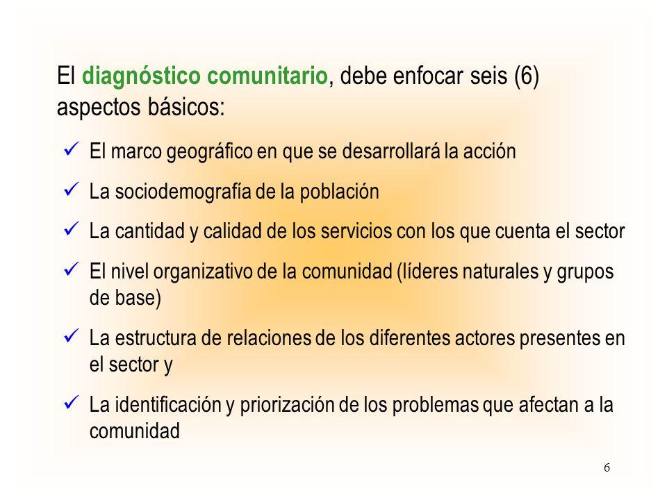 El diagnóstico comunitario, debe enfocar seis (6) aspectos básicos: