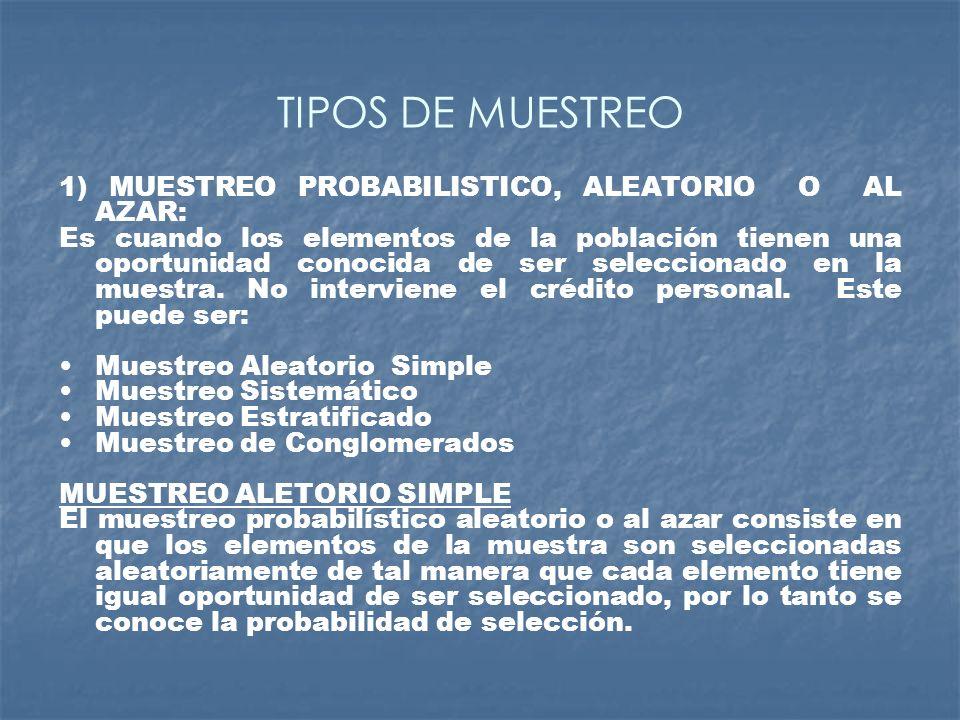 TIPOS DE MUESTREO 1) MUESTREO PROBABILISTICO, ALEATORIO O AL AZAR: