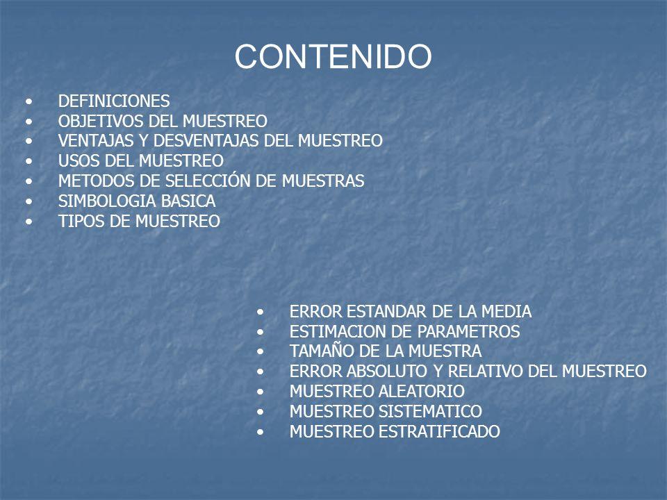 CONTENIDO DEFINICIONES OBJETIVOS DEL MUESTREO