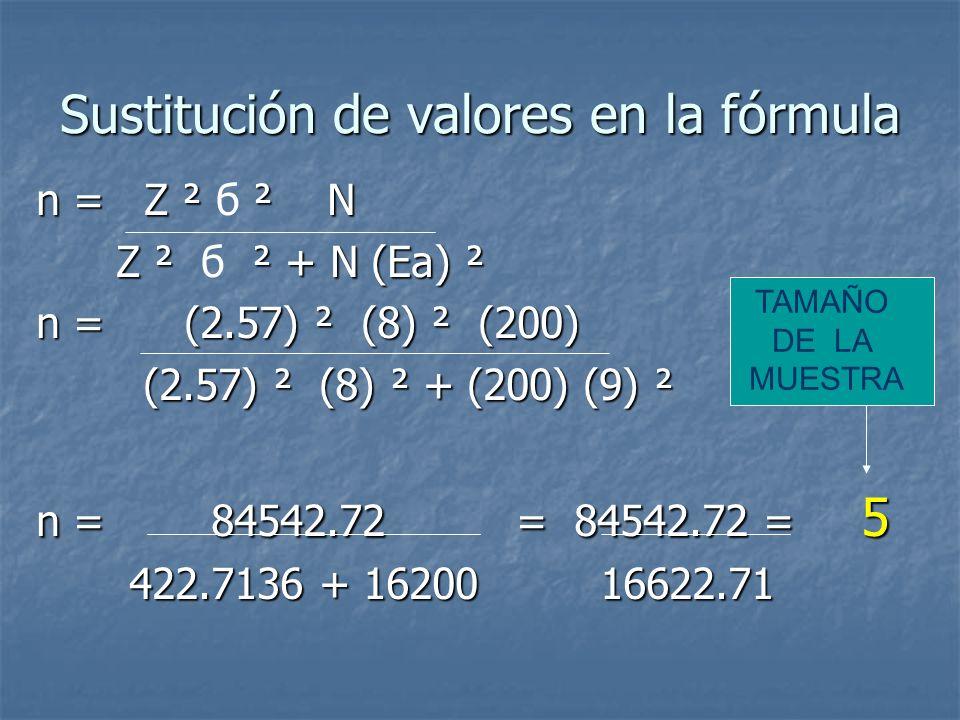 Sustitución de valores en la fórmula