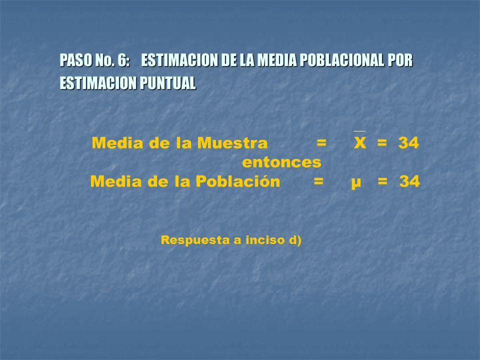 Media de la Población = μ = 34