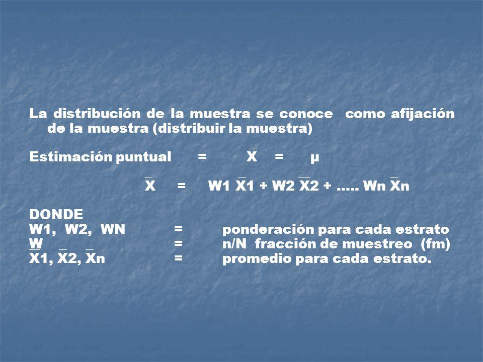La distribución de la muestra se conoce como afijación de la muestra (distribuir la muestra)