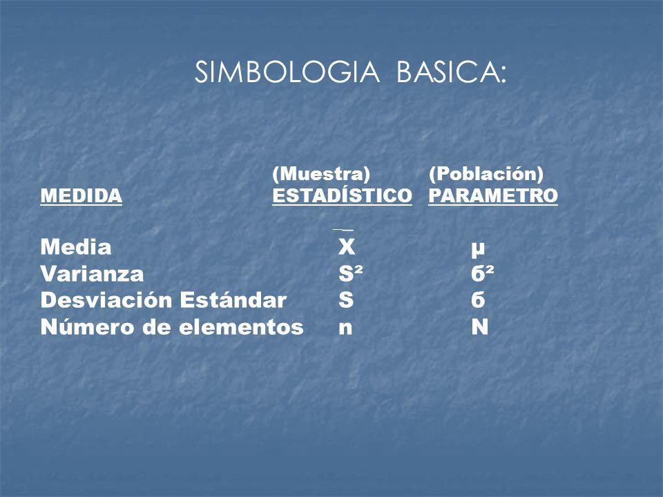 SIMBOLOGIA BASICA: Media X μ Varianza S² б² Desviación Estándar S б