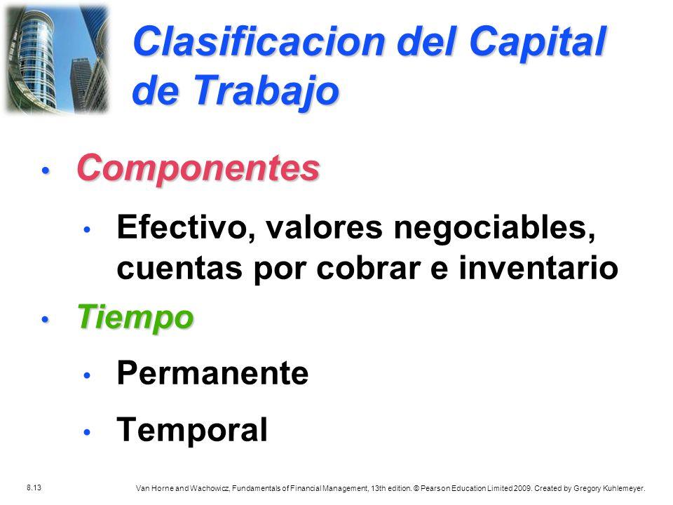 capital de trabajo en dell Administración del capital de trabajo en una empresa cubana 39 minutos de lectura análisis del capital de trabajo en empresas de cuba 16 minutos de lectura.