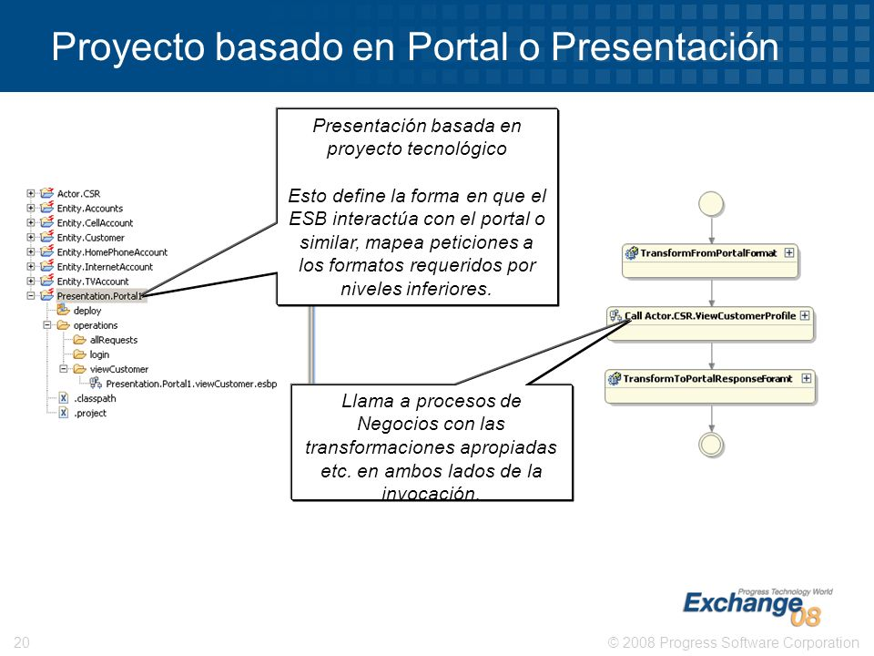 Proyecto basado en Portal o Presentación