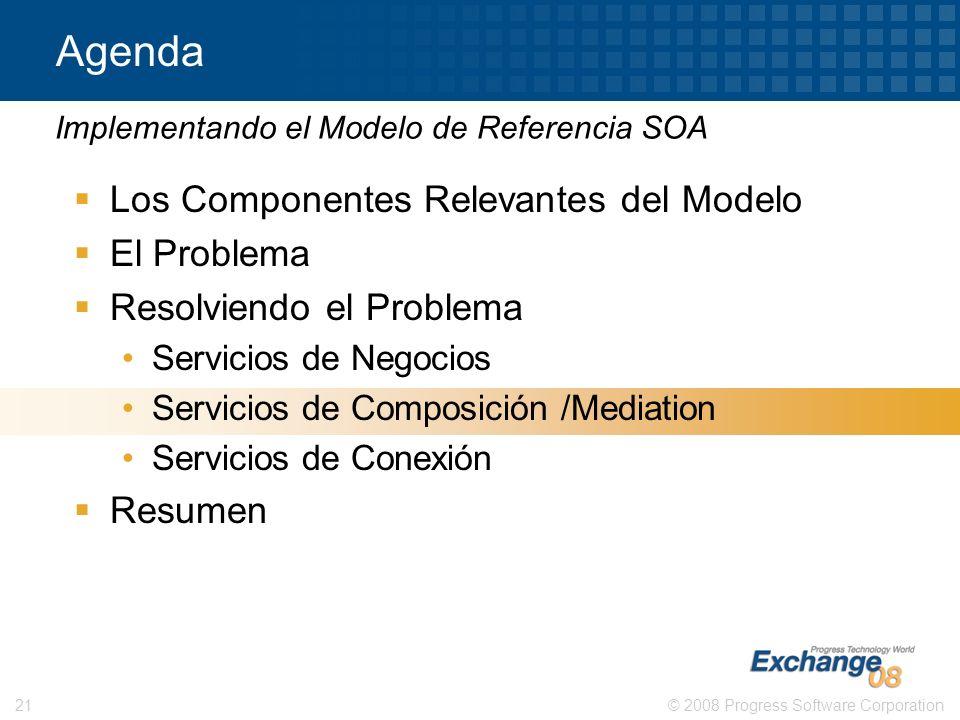 Agenda Los Componentes Relevantes del Modelo El Problema