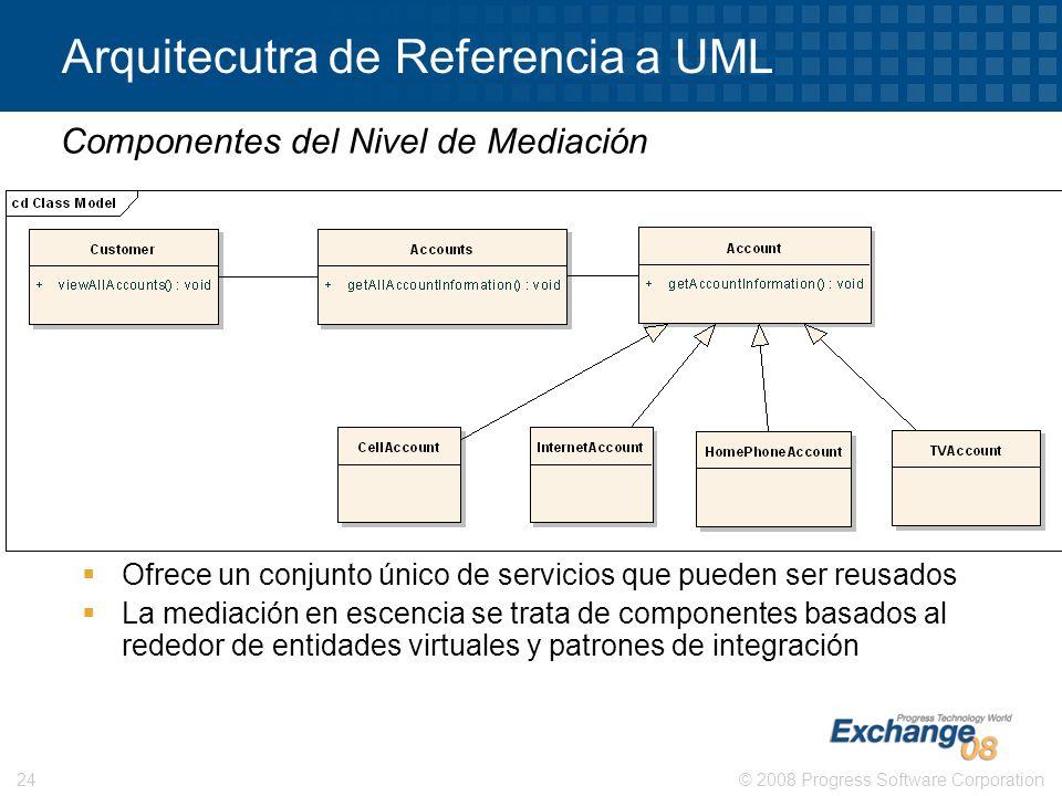 Arquitecutra de Referencia a UML