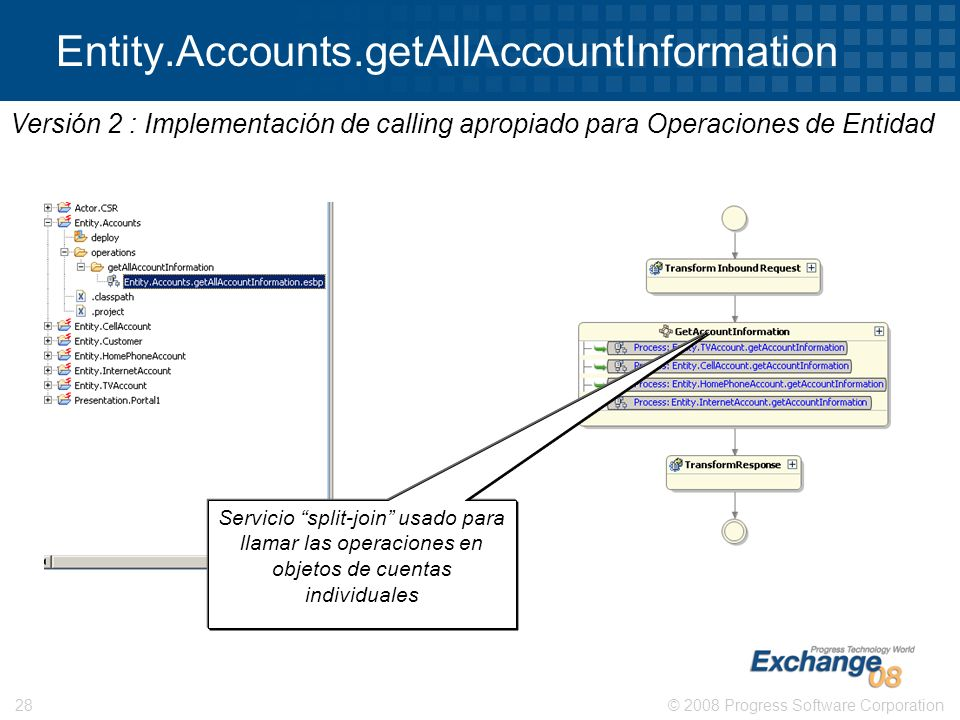 Entity.Accounts.getAllAccountInformation