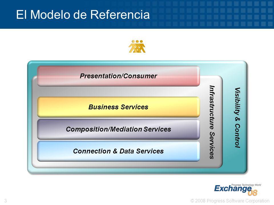 El Modelo de Referencia