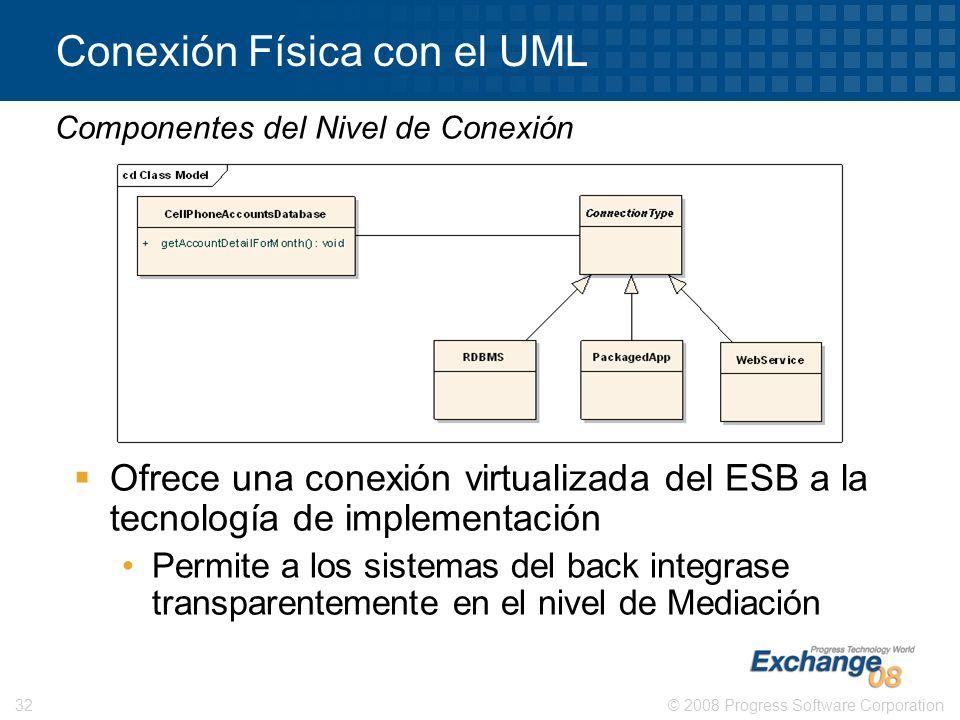 Conexión Física con el UML