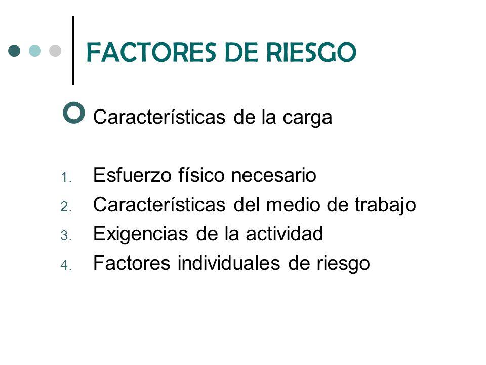 FACTORES DE RIESGO Características de la carga