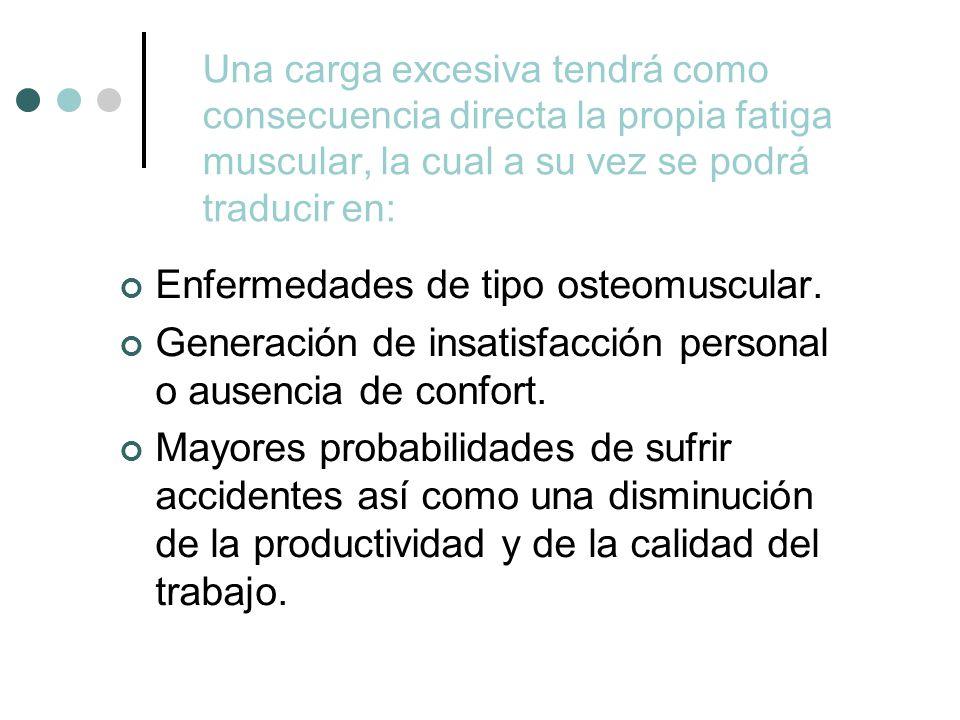 Enfermedades de tipo osteomuscular.