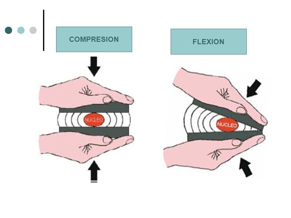 COMPRESION FLEXION