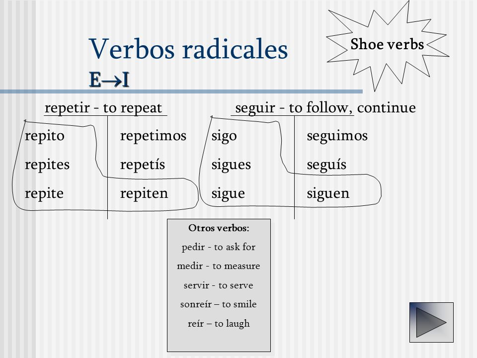 Verbos radicales EI Shoe verbs repetir - to repeat