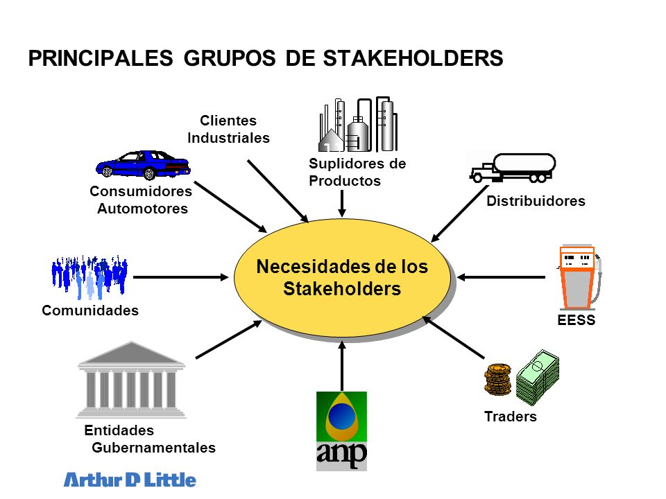 PRINCIPALES GRUPOS DE STAKEHOLDERS