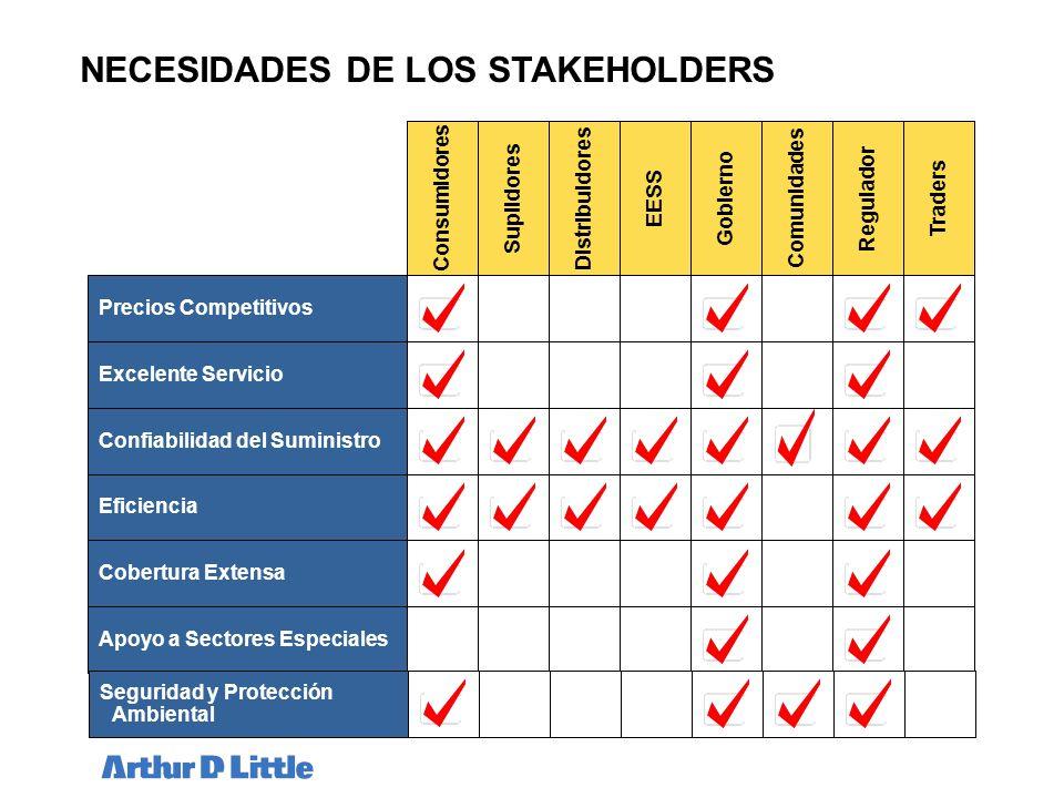 NECESIDADES DE LOS STAKEHOLDERS