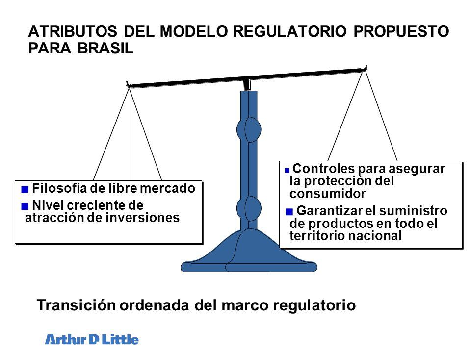 ATRIBUTOS DEL MODELO REGULATORIO PROPUESTO PARA BRASIL