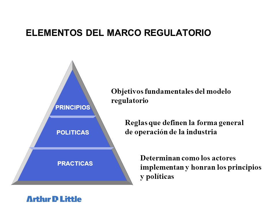 ELEMENTOS DEL MARCO REGULATORIO