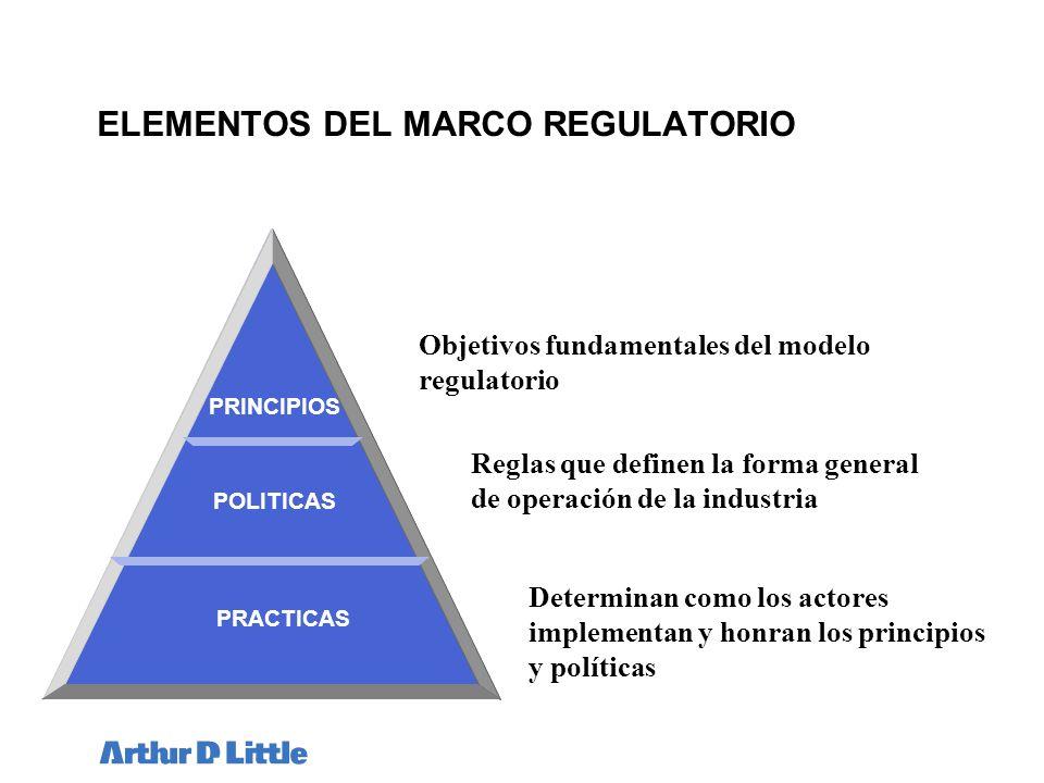 ELEMENTOS DEL MARCO REGULATORIO