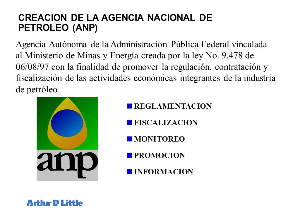 CREACION DE LA AGENCIA NACIONAL DE PETROLEO (ANP)