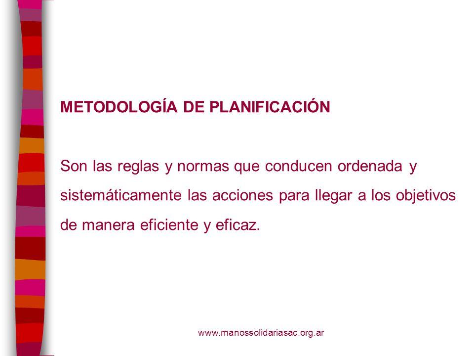 METODOLOGÍA DE PLANIFICACIÓN