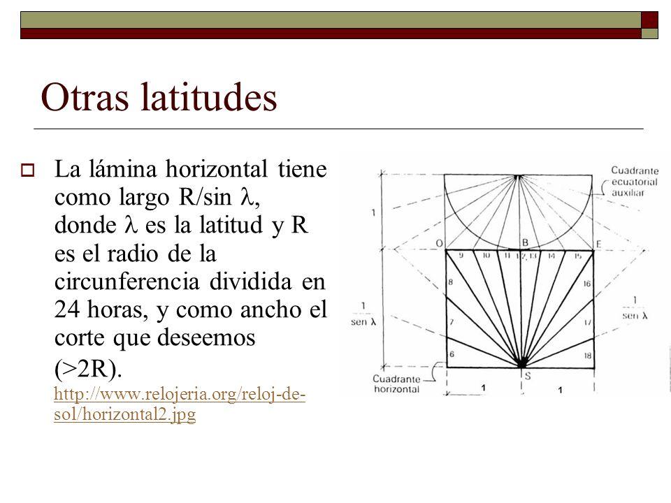 Otras latitudes