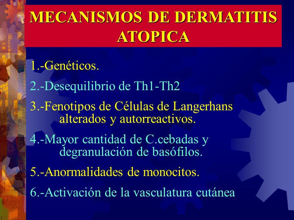 MECANISMOS DE DERMATITIS ATOPICA