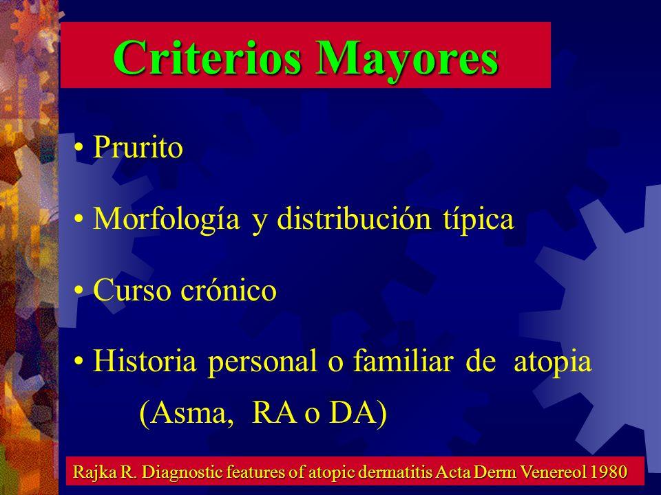 Criterios Mayores Prurito Morfología y distribución típica