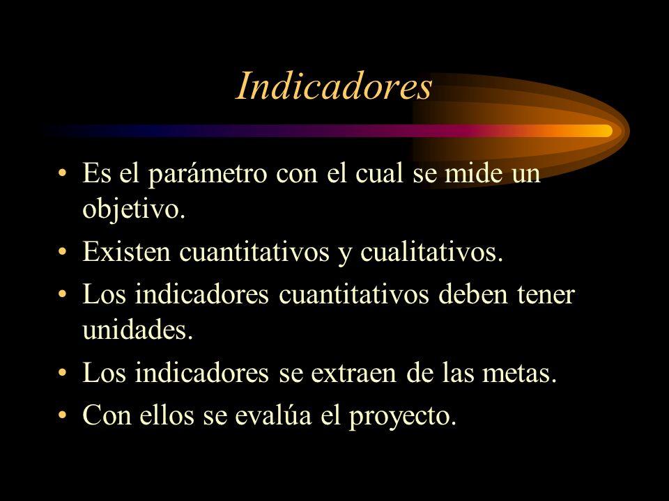 Indicadores Es el parámetro con el cual se mide un objetivo.